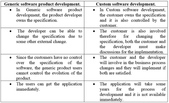 ian sommerville software engineering solution manual pdf