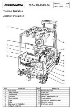 911.32389890 30 gas counter service manual parts illustrations